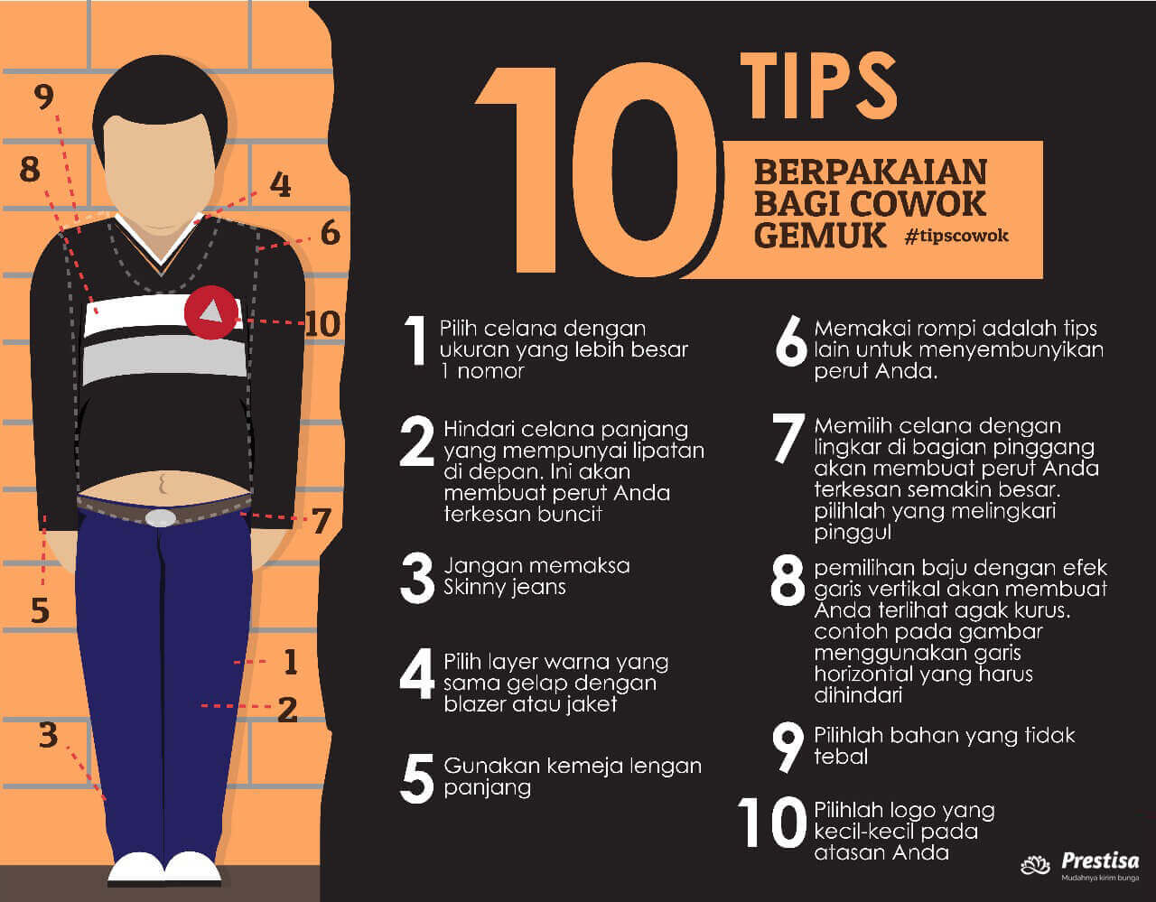 Tips Berpakaian Bagi Cowok Gemuk