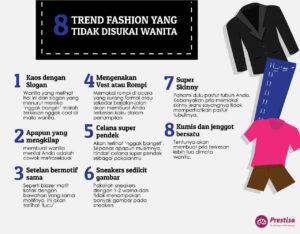 Trend Fashion Pria Yang tidak disukai wanita